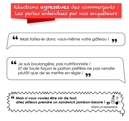 Réactions agressives commerçants.